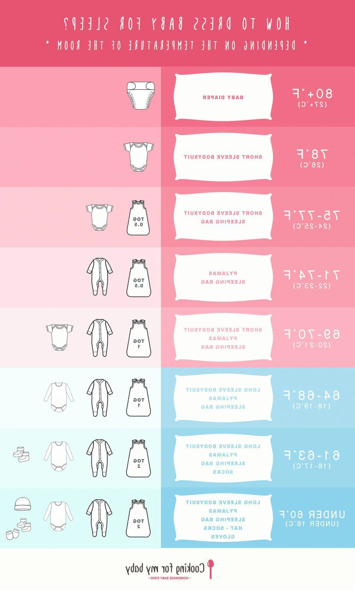 How To Dress Baby For Sleep At Night Depending On The Temperature Of The Room Babies Kids Sleep Baby Room Sleep