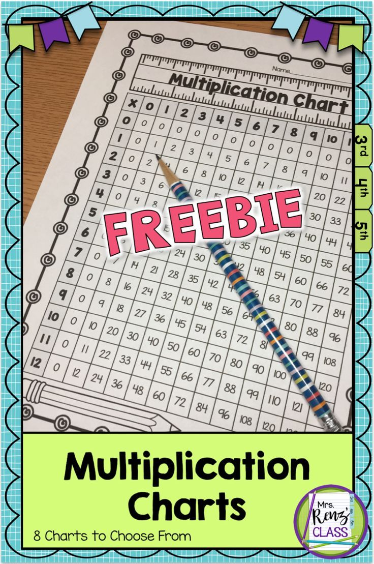 Free student math multiplication charts help students become free student math multiplication charts help students become independent learners mrs renz nvjuhfo Image collections
