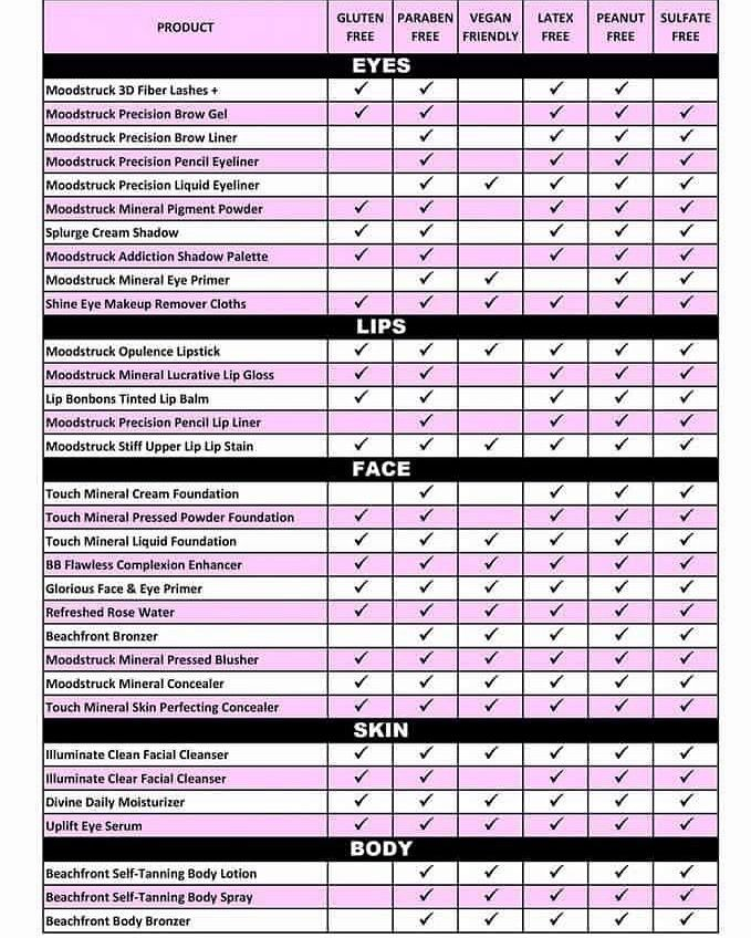 Allergy List for Younique Products Younique, Younique