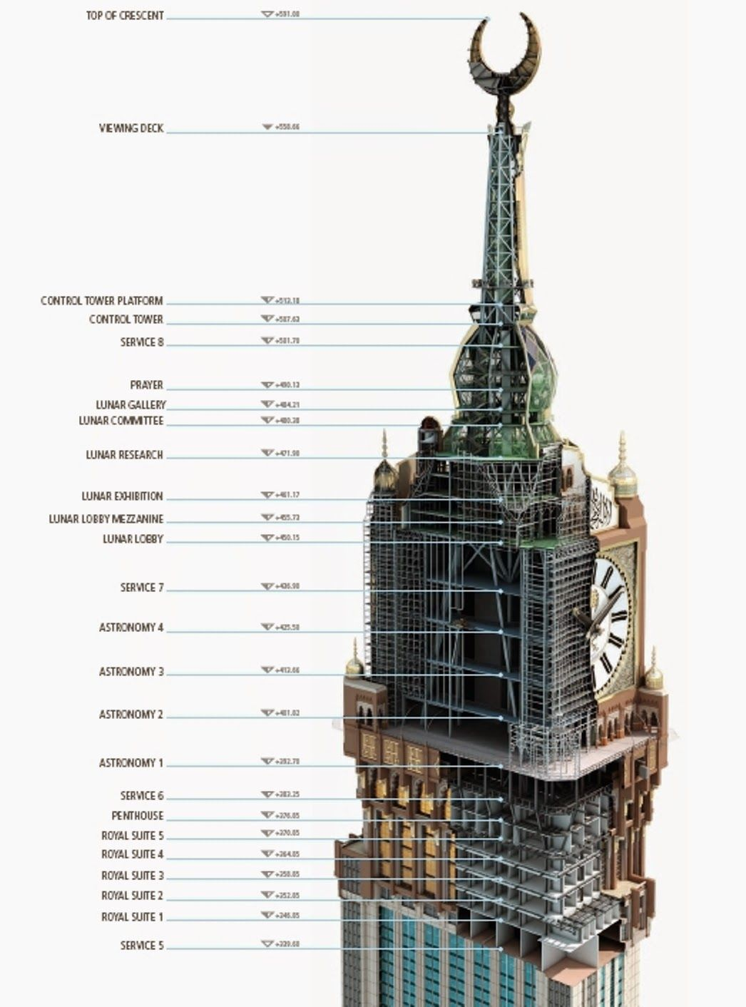 World S Second Tallest Tower Will Open For Visitors After Hajj Islamic Finder Delivering Articles Khutbas News And Views Tower Makkah Tower Mecca Hotel