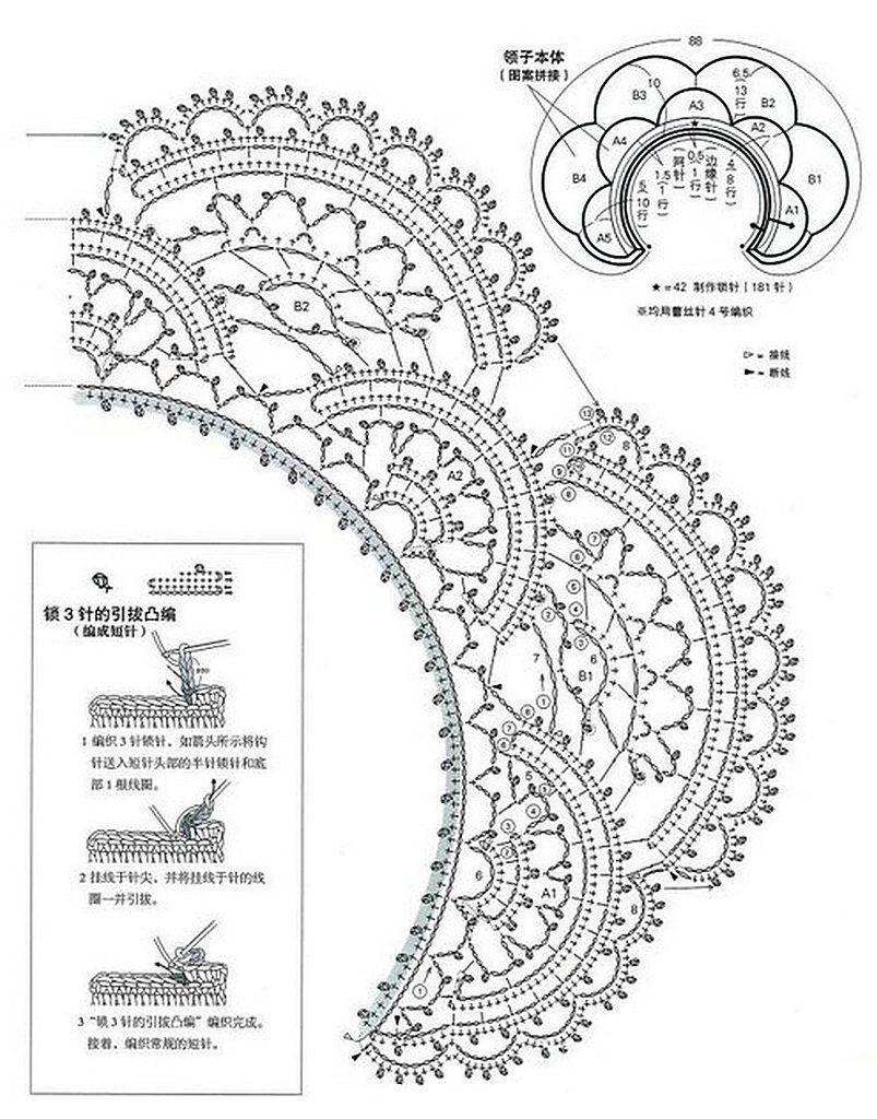 вязание крючком ажурные круги схемы