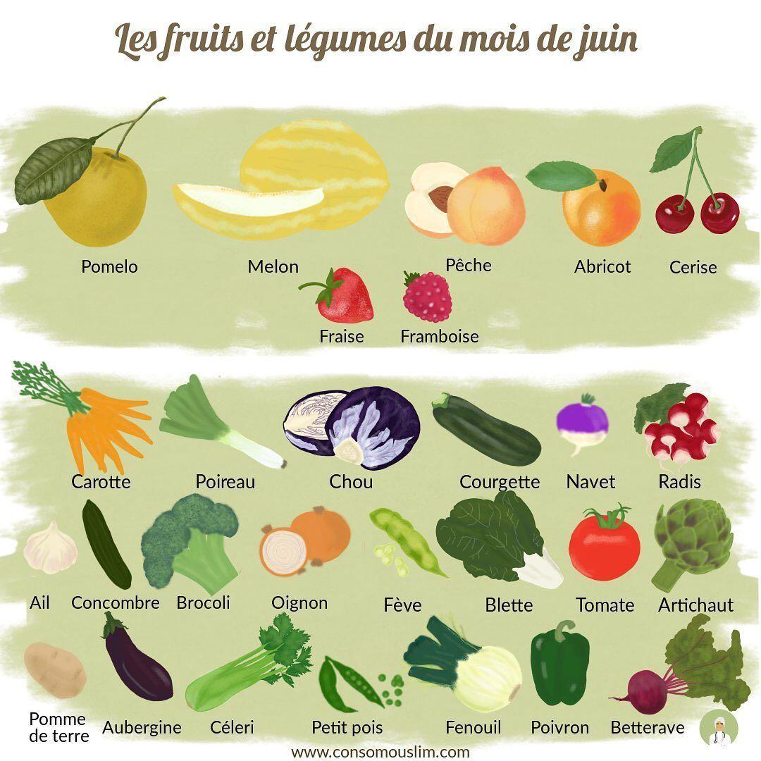 Voici la liste des fruits et légumes de saison du mois de ...