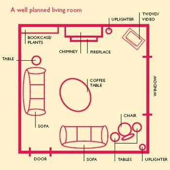 Feng shui living room arrangement wohnzimmer - Feng shui living room arrangement ...