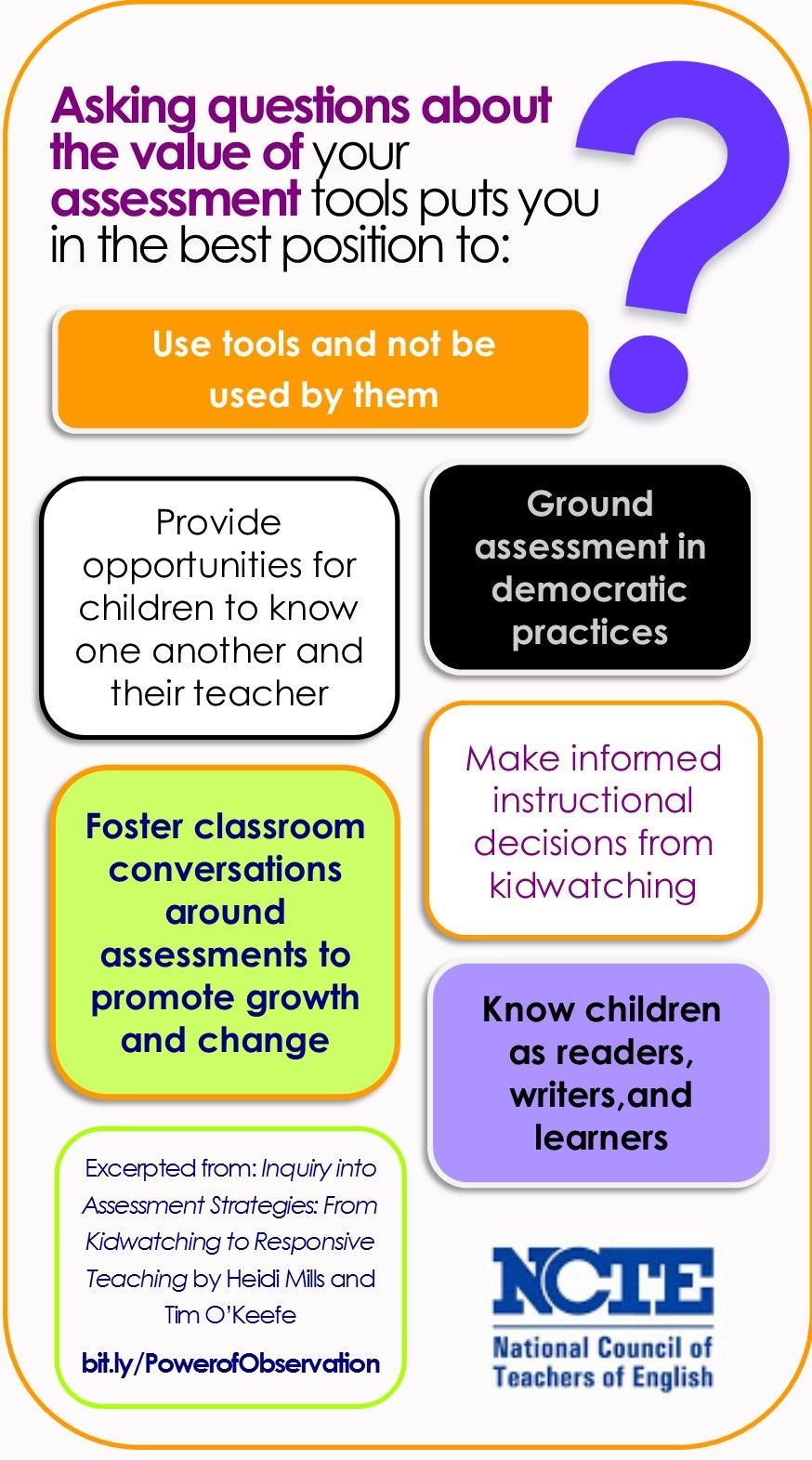 The Impact of Assessment on Student Learning