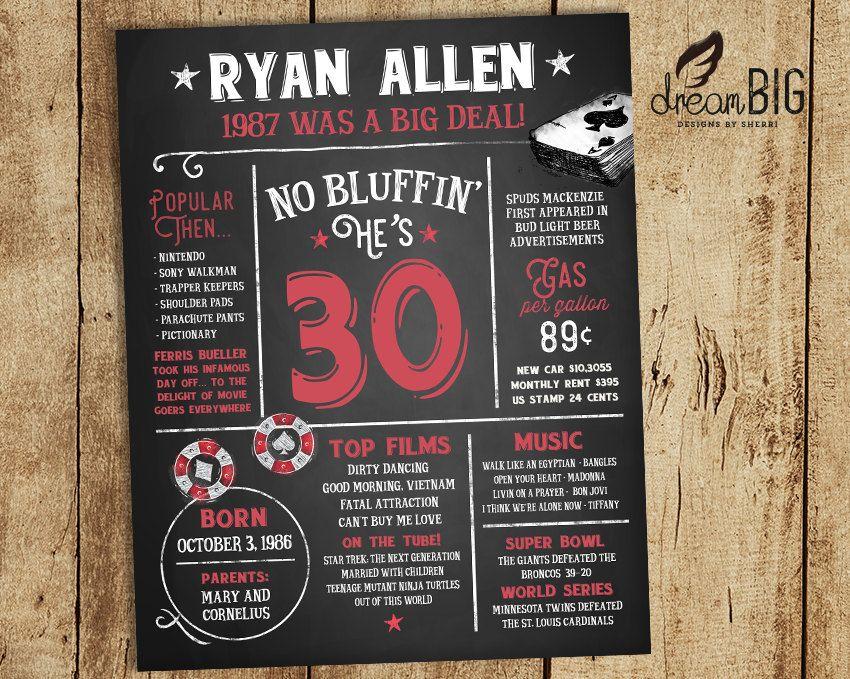 Printable Birthday Facts ~ 30th birthday casino decoration 30 sign 1987 fun facts