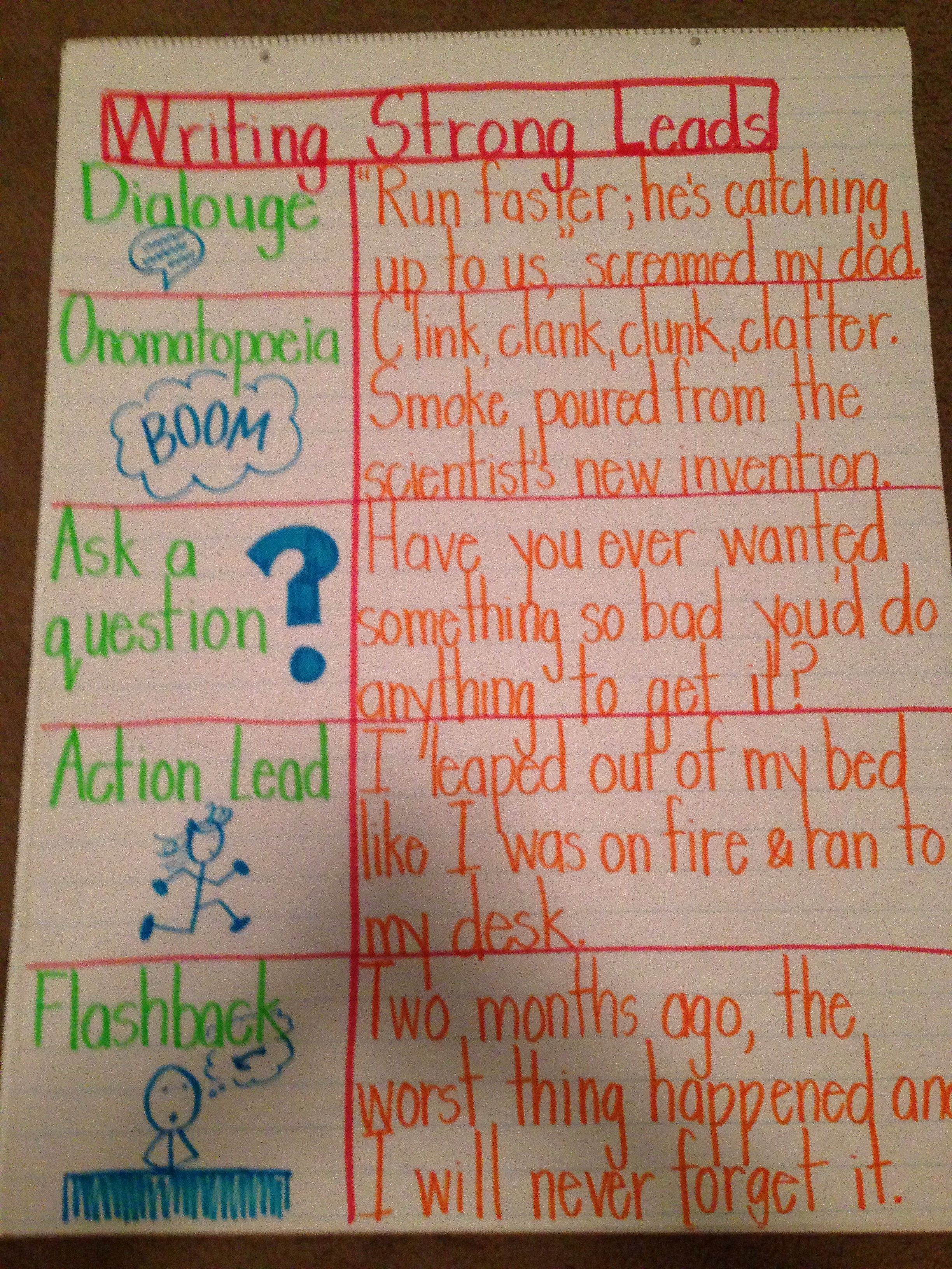 Writing strong leads also th grade pinterest essay rh