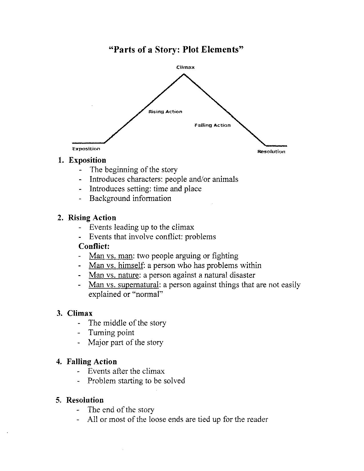 short story plot diagram terms cat5e wiring wall socket parts of a worksheet