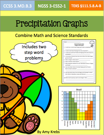 weather graphs combine common core graphing standards with next generation science standards. Black Bedroom Furniture Sets. Home Design Ideas