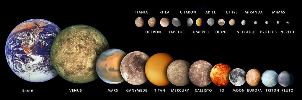 Astroaficion On Twitter Venus And Mars Tethys Charon