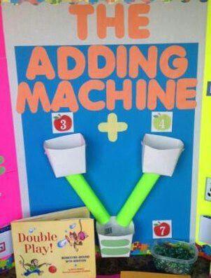 La màquina de sumar.