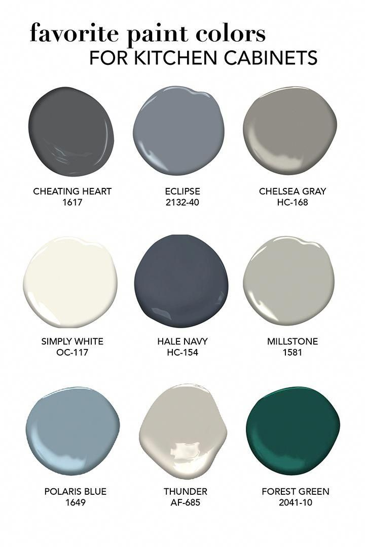 kitchencupboards in 2019 Kitchen colors