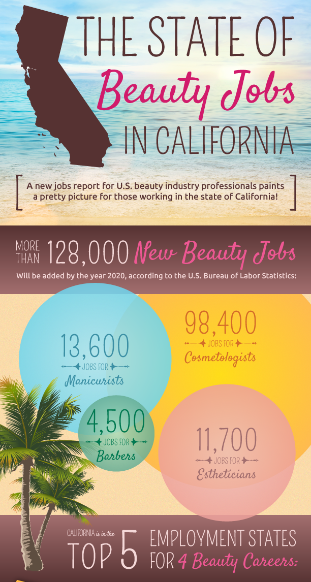 New report for beauty jobs in California | cosmetology | Pinterest ...