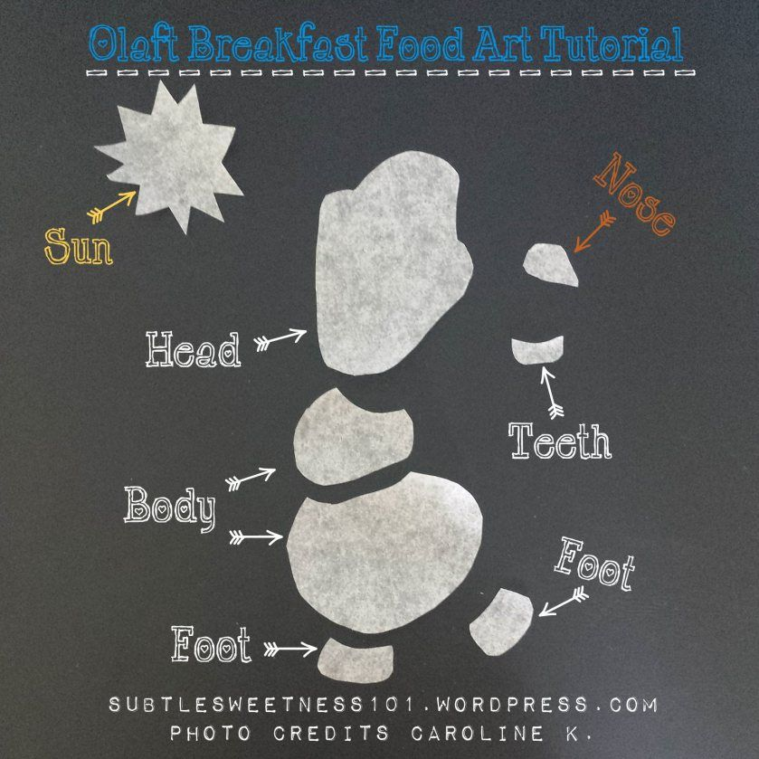 Olaf breakfast food art cut out template #decemberbulletinboards