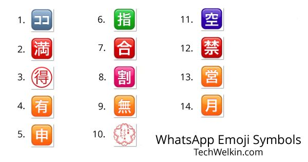 Learn Meanings Of Whatsapp Symbols Emojis Emoticons Some Of These