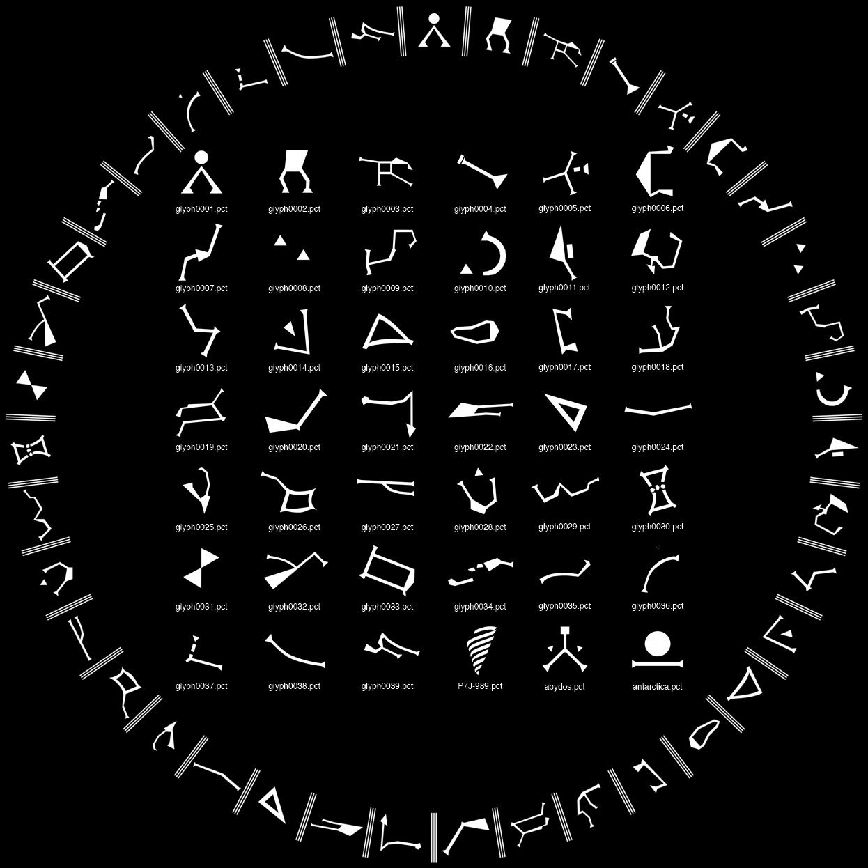Thought this was cool it shows the symbols that are on the earth thought this was cool it shows the symbols that are on the earth stargate buycottarizona