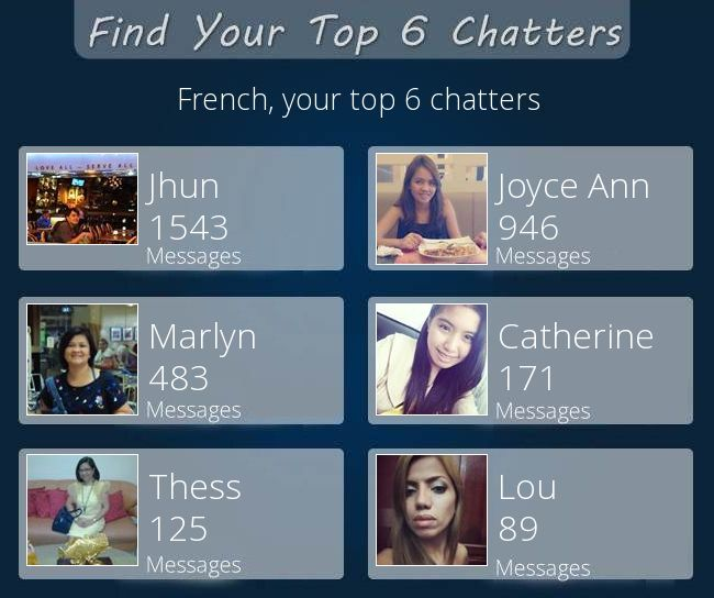 Magic on fun chatters apps facebook top 6 27 Facebook