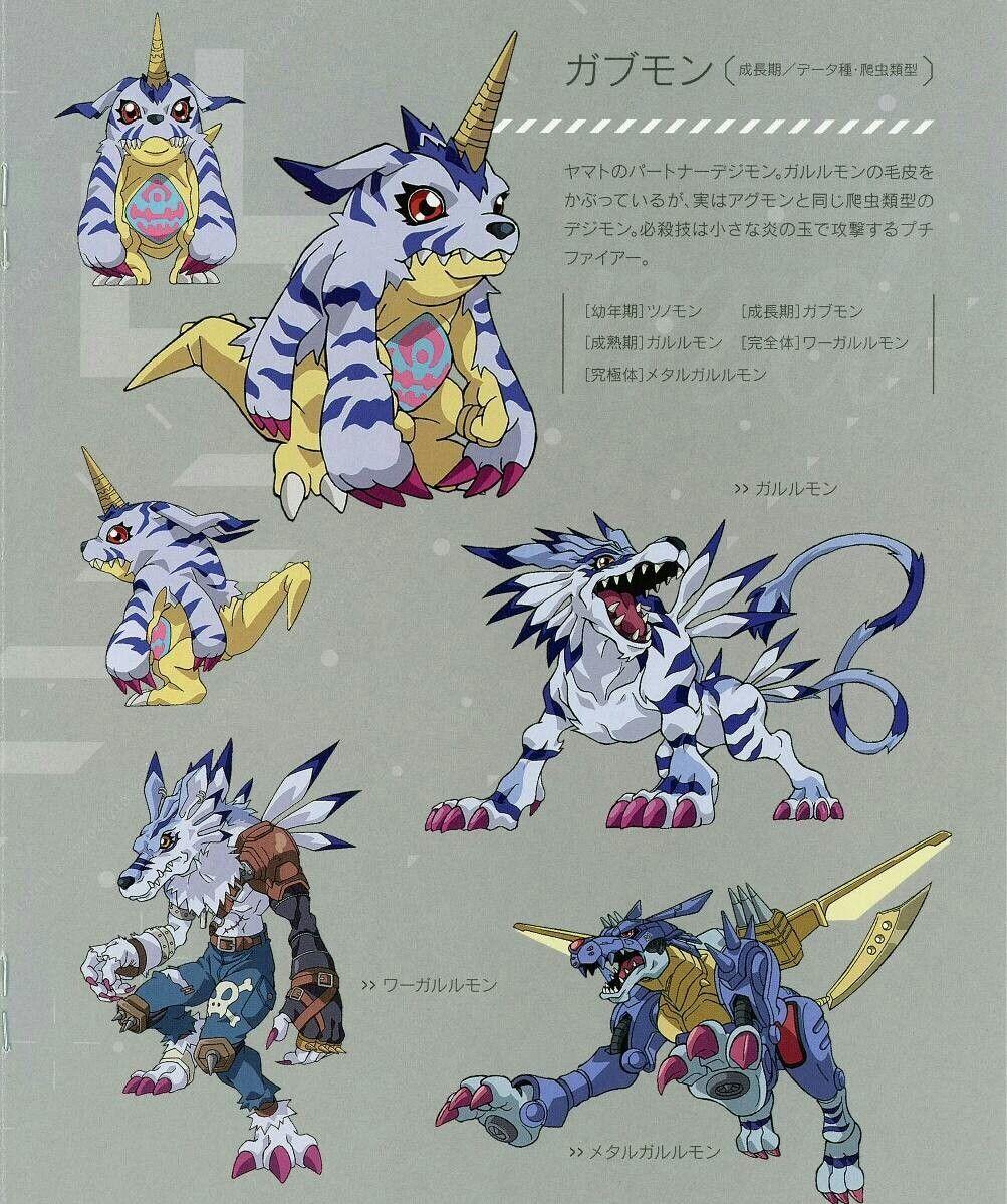 Evolucion De Gabumon Digimon Tamers Digimon Digital Monsters Digimon Wallpaper