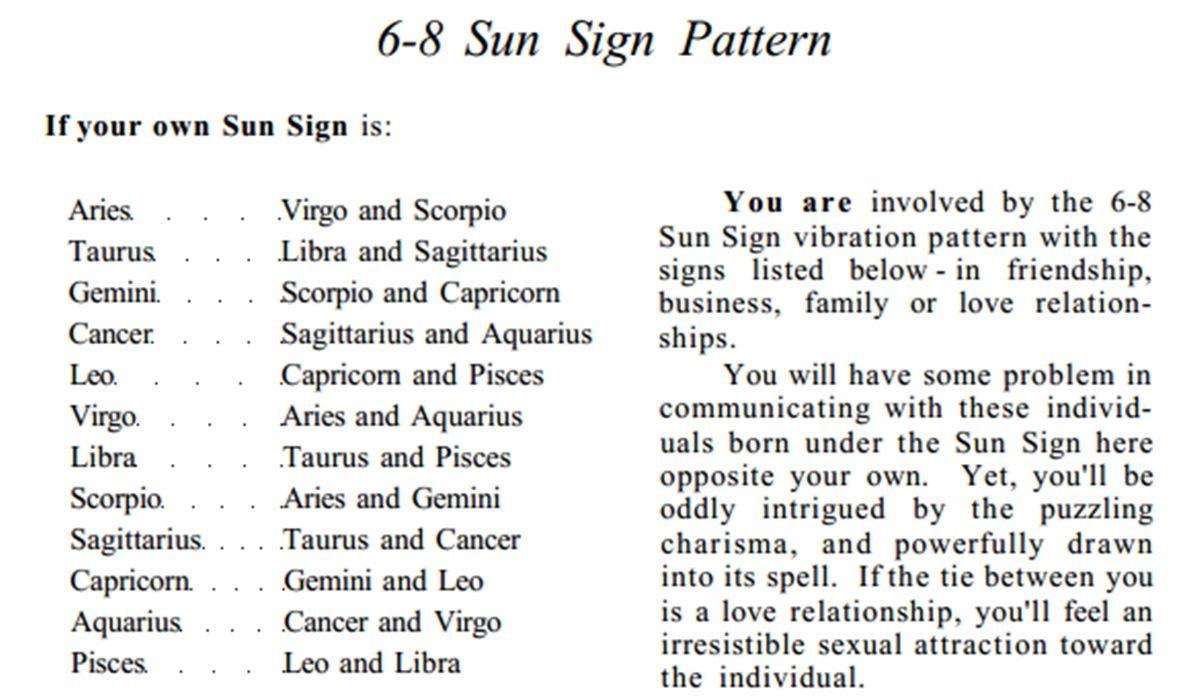 Linda Goodman Astrology