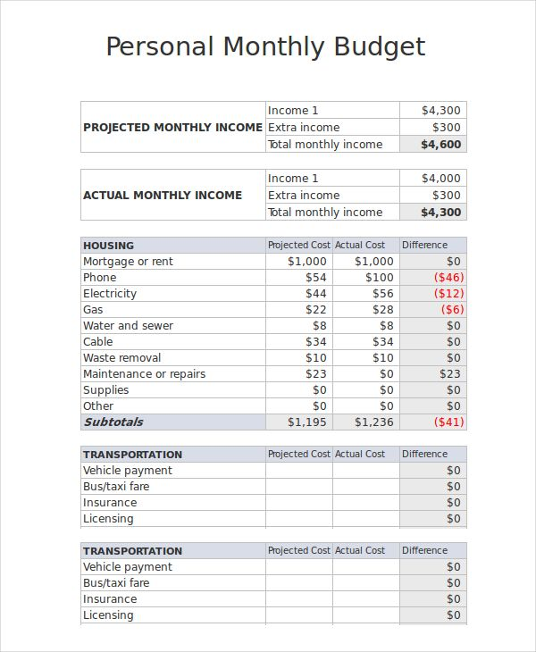 Free Monthly Budget Spreadsheet Template   Budget Template Pdf