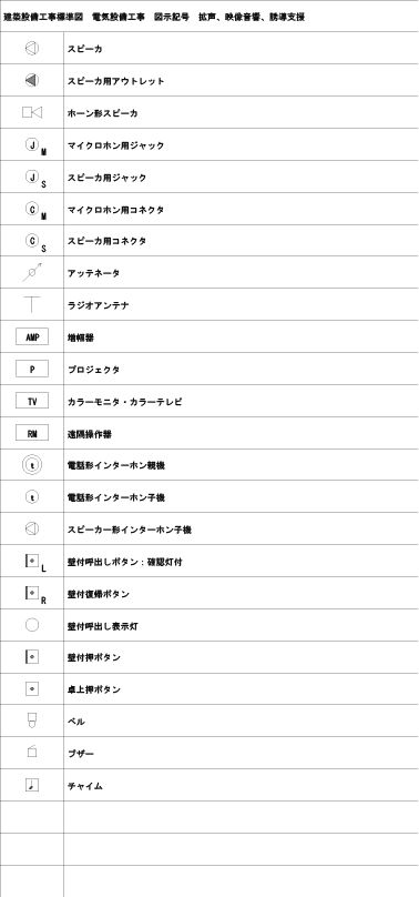電気記号 図面記号cadデータ 図面 記号 電気