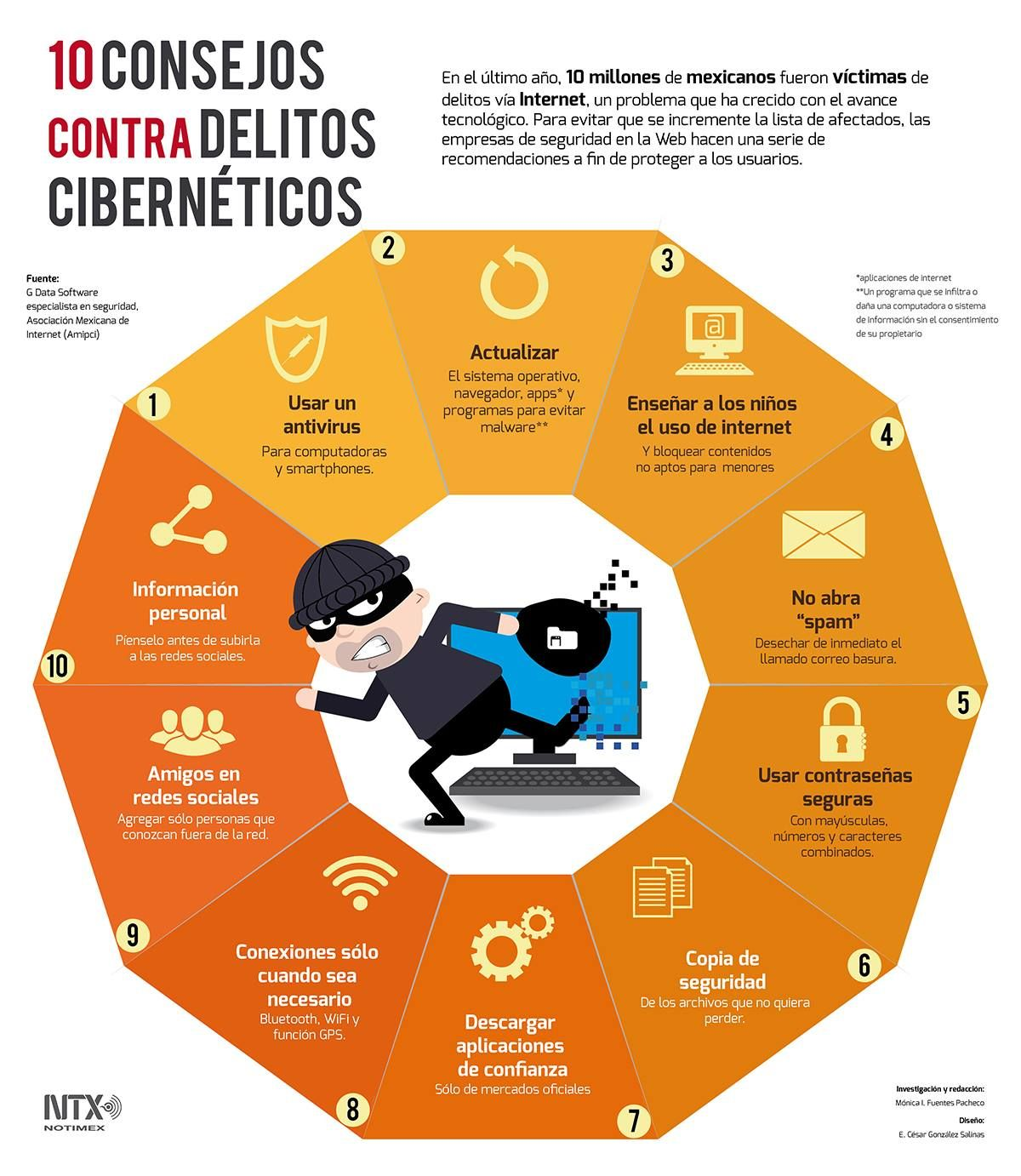 Quenosetepase Seguir Estos 10 Consejos Para No Ser Víctima De Un Ciberdelito Fuente Cybersecurity Infographic Twitter For Business Cyber Security