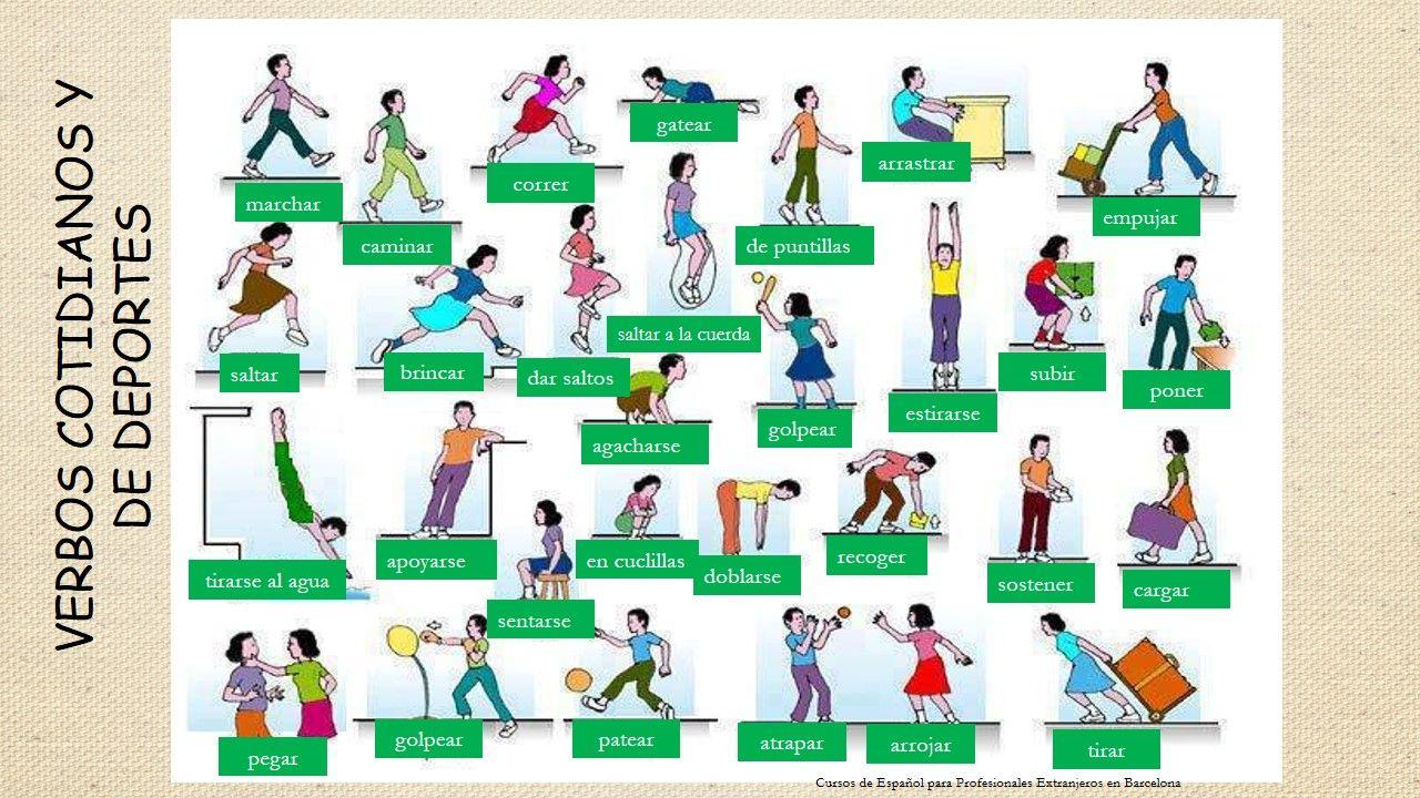 verbos de actividades diarias - practicar con gustar, querer, ir a, etc.