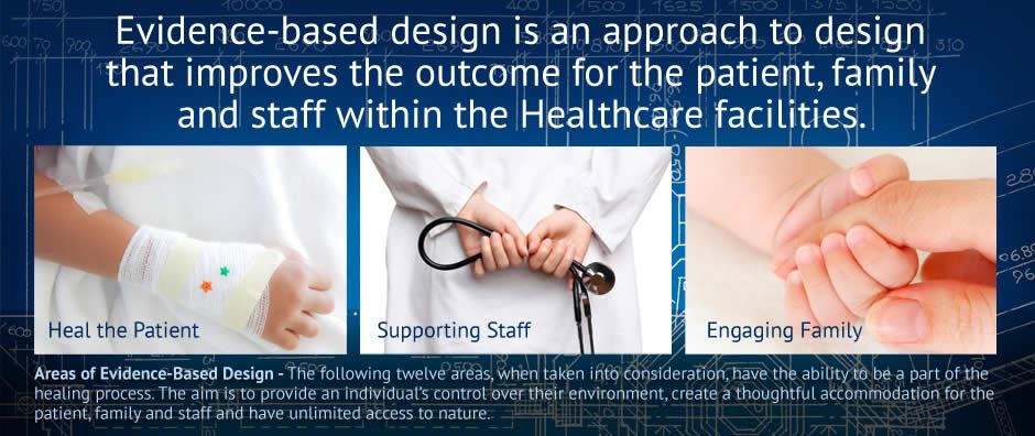 Evidencebased design design evidence health care