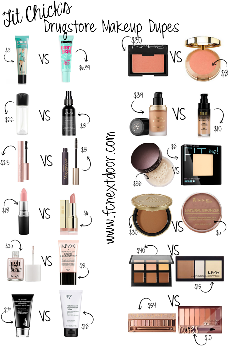 Simple Swaps: Drugstore Makeup Dupes – Vol 2