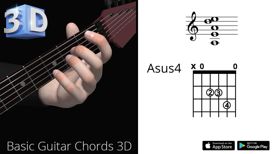 Basic Guitar Chords : Asus4 – La Major Suspended Fourth – Polygonium ...