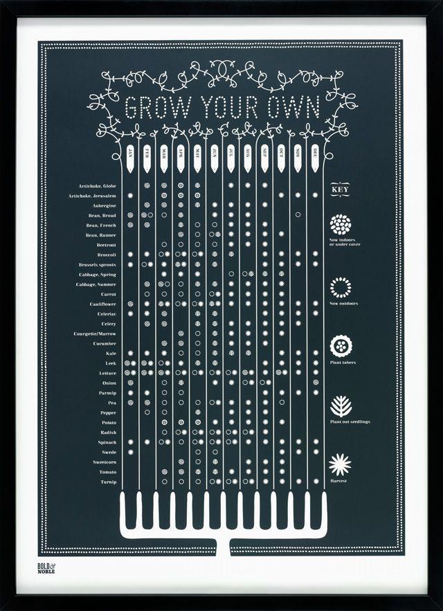 Grow Your Own Calendar