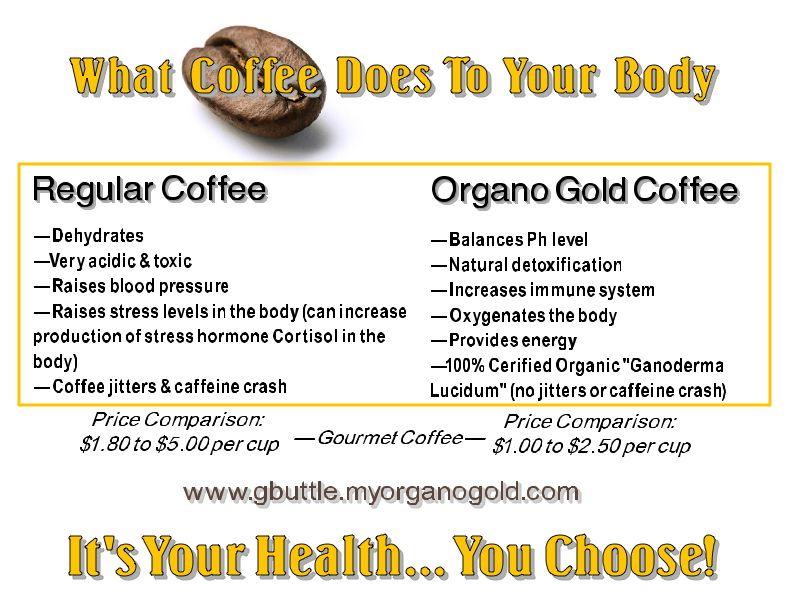 Testimony Ketogenic Coffee Healthy Coffee Natural Detoxification