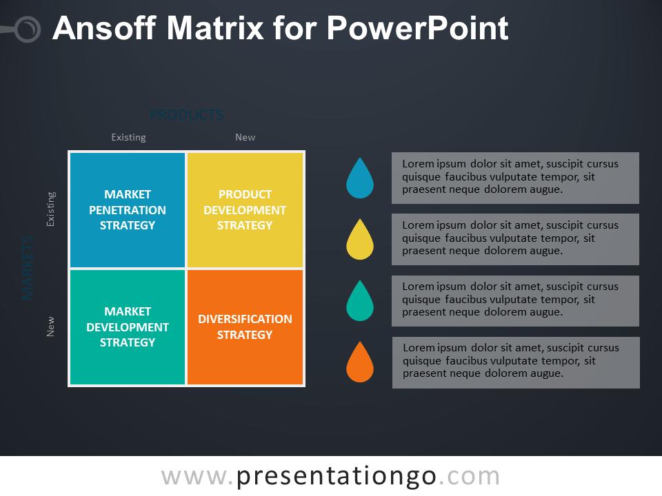 Ansoff matrix for powerpoint presentationgo ansoff matrix free ansoff matrix for powerpoint fandeluxe Gallery