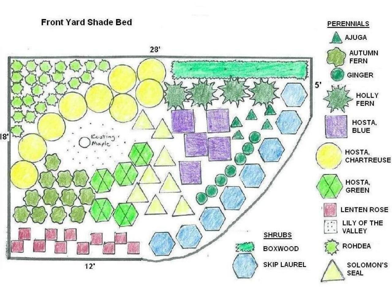 How to Landscape a Shady Yard DIY | Front Yard ideas | Pinterest ...