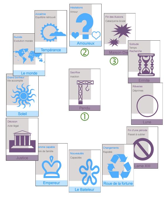 5c419d7103a74 tirage de tarot en 13 cartes Comment Tirer Les Cartes