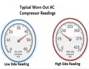 Typical pressure readings from a worn out car ac compressor
