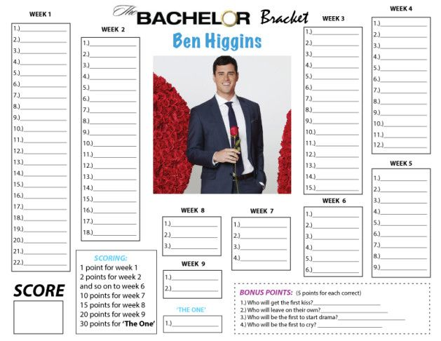 graphic about Printable Bachelor Bracket identified as The Bachelor Bracket: Ben Higgins Desiree Hartsock Website