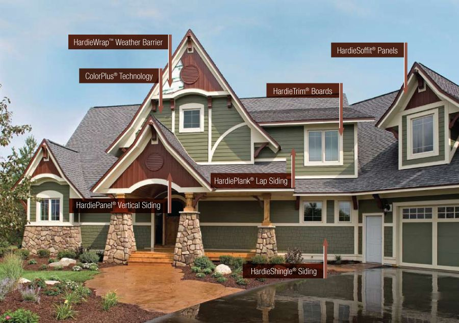 Timberland exteriors provides siding installation in the twin cities detroit lakes and surrounding areas providing the best james hardie hardie plank and