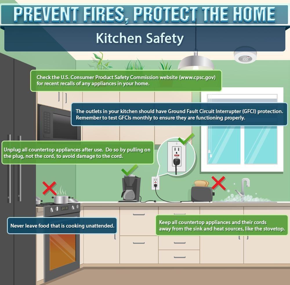 Fire Prevention Week 2015 Kitchen Safety Kitchen