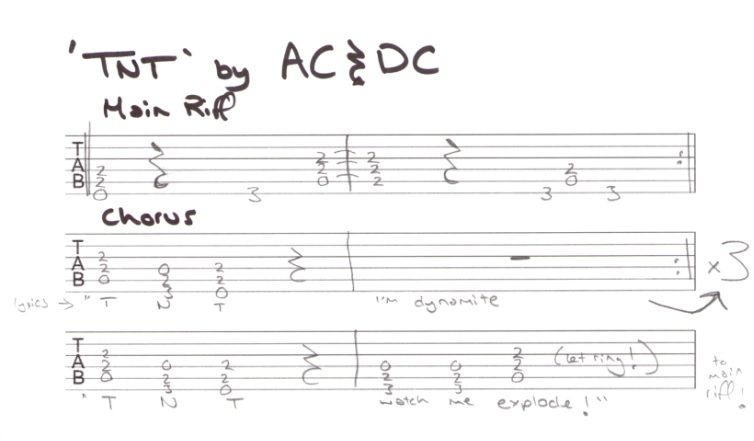 TNT by ACDC TAB | Sheet Music | Pinterest | Guitar scales, Guitars ...