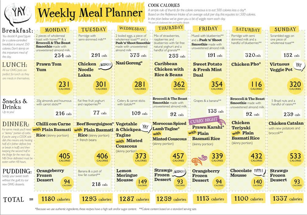 Calorie Conscious Meal Planner News Cook 1000 Calorie Diets 1000 Calorie Diet Plan Calorie Diet