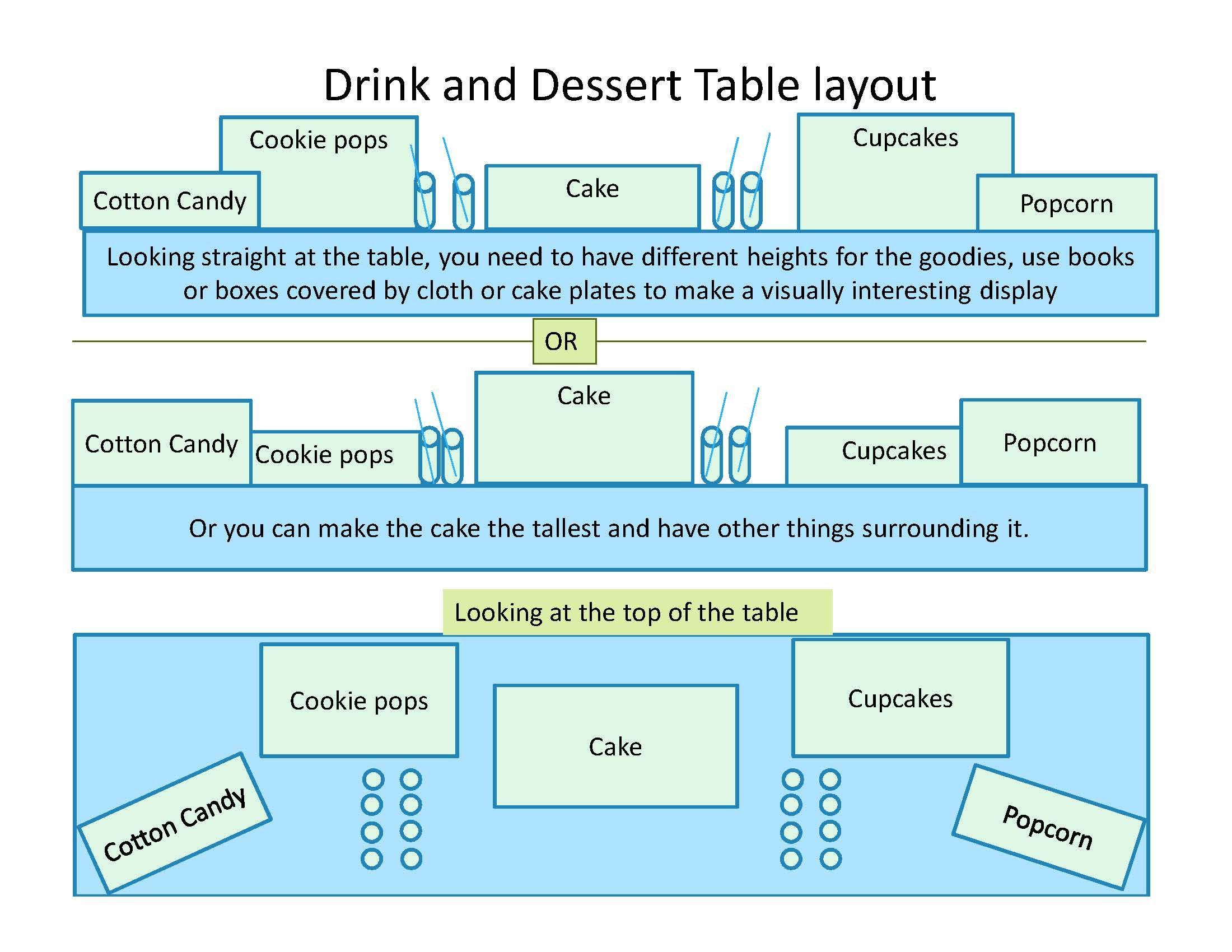 Fantastic The Perfect Party Drink Dessert Table Layout My Green Interior Design Ideas Apansoteloinfo