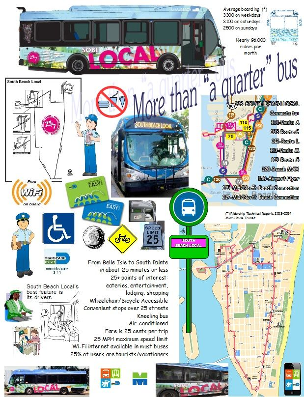 Miami Dade Public Transit S Jewel Bus Service Route 123 South Beach Local