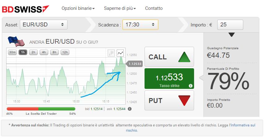 Miglior broker italiano forex школа enforex испания