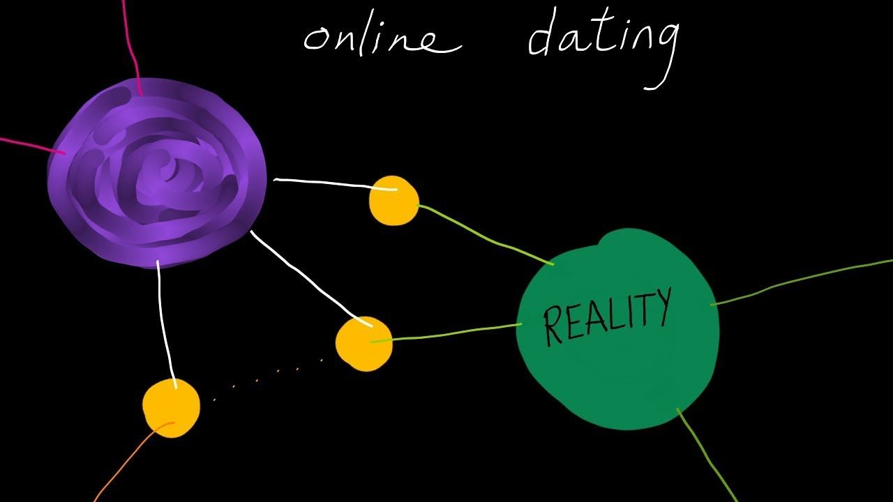 Dating has changed dramatically over the past generation.