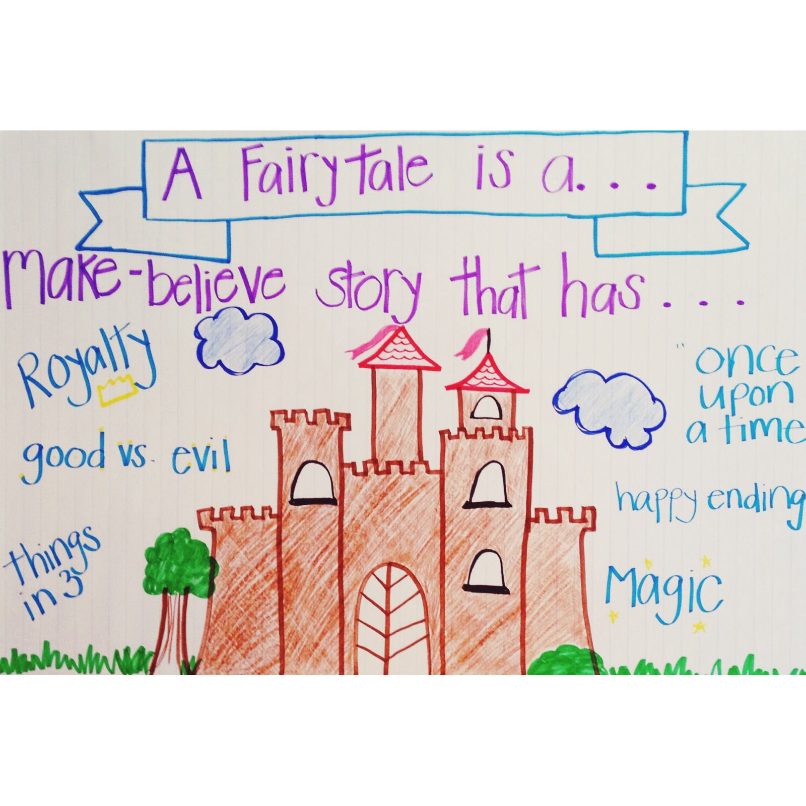 Fairytale Anchor Chart Cinderella Ccss Unit 2 Kindness
