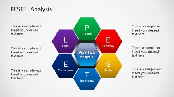 Pestel Analysis Template For Powerpoint Presentation  Slide