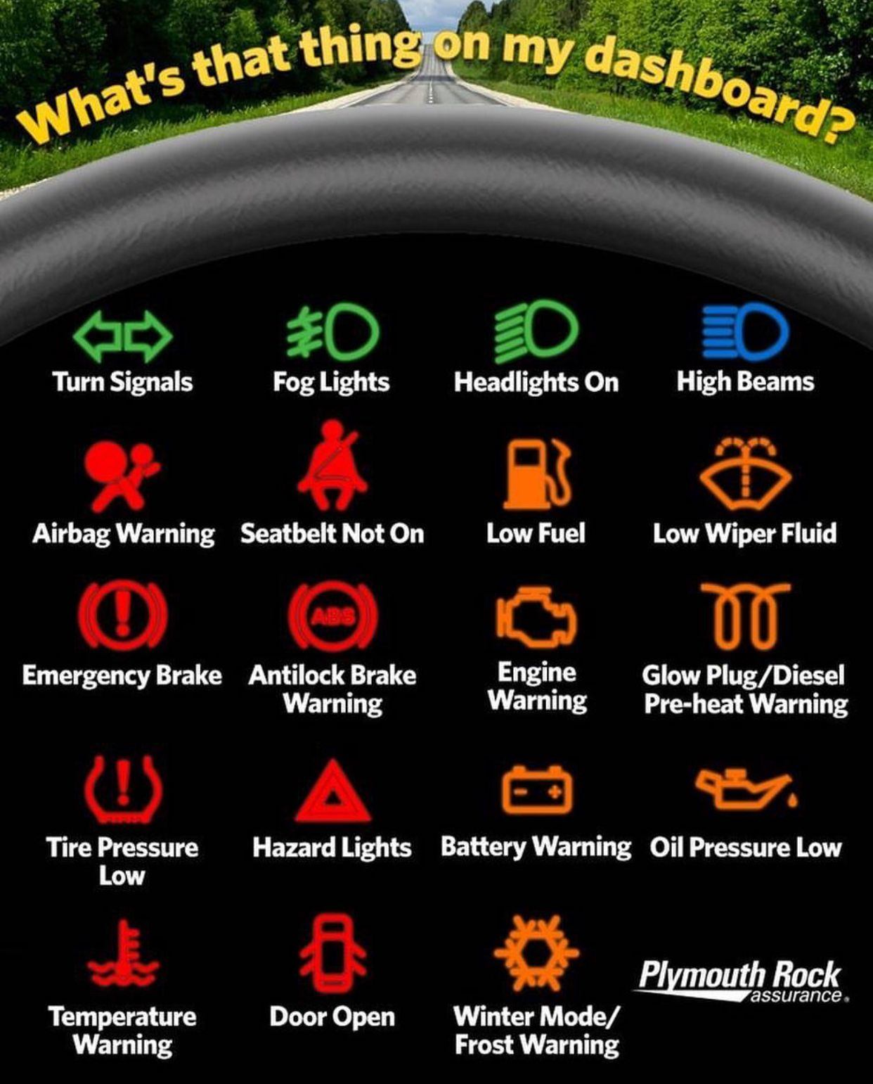 Your guide to common warning lights you could see on your