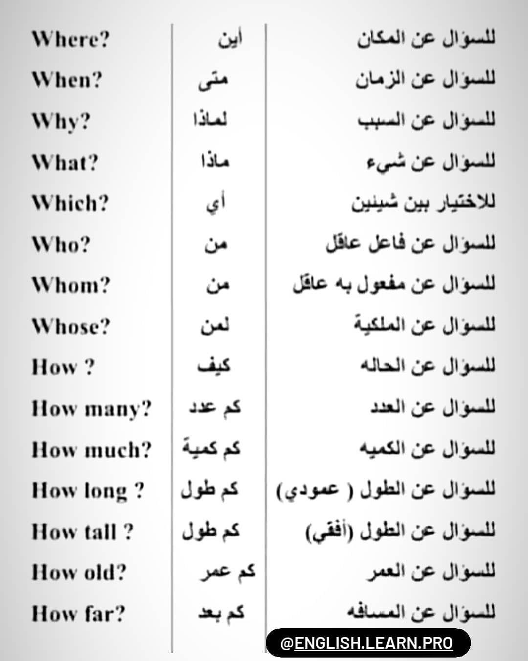 951 Likes 15 Comments اتقن الإنكليزية Ap A1 On Instagram حبايبي متابعة لصفح English Language Learning Grammar English Words English Language Learning