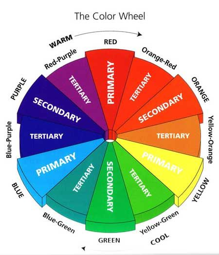 Color Wheel Combinations For Clothes