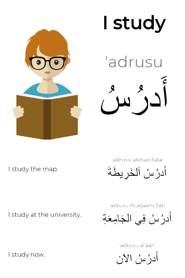 Constructing arabic sentences 13. 3 (examples in the future) youtube.